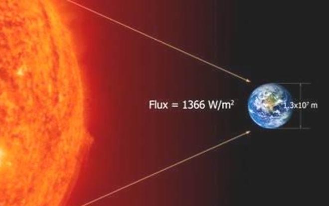 Resultado de imagen de la radiación del Sol