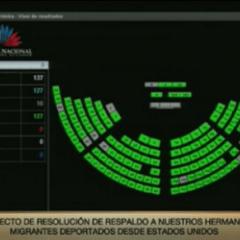 La resolución rechaza la política migratoria del gobierno estadounidense. Foto: ANDES