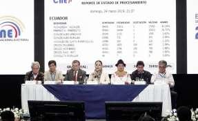 QUITO, Ecuador.- CNE presentó lentitud en la página web en la que ofrece los resultados al público. Foto: CNE.