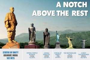 Las estatuas más grandes del mundo.