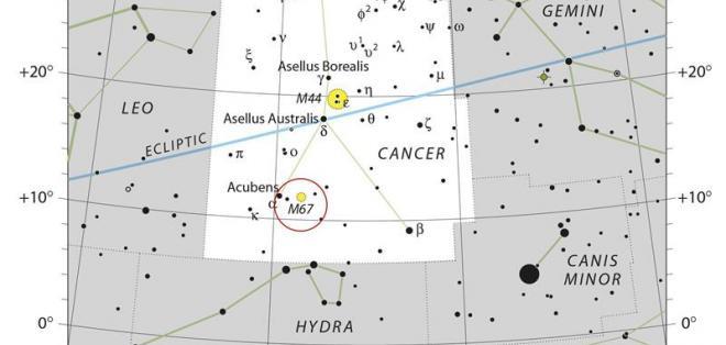 Tres nuevos planetas fueron encontrados orbitando alrededor de estrellas en el cúmulo Messier, uno de los cuales gira en torno a un gemelo del sol. Foto: EFE.