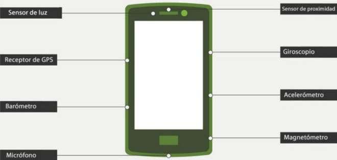 Ocho maneras de darle usos insospechados a tu celular