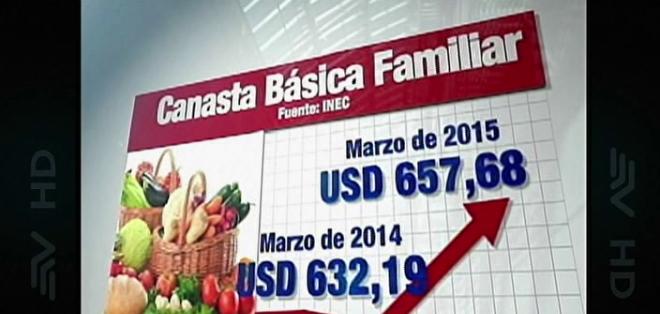 Machala y Santo Domingo fueron las ciudades que registraron mayor inflación en marzo de 2015.