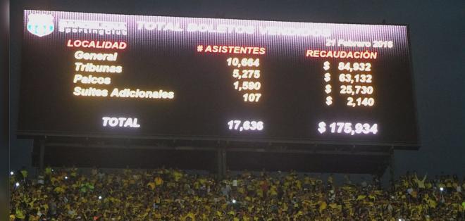 GUAYAQUIL, Ecuador.- El marcador electrónico no funcionará el domingo.