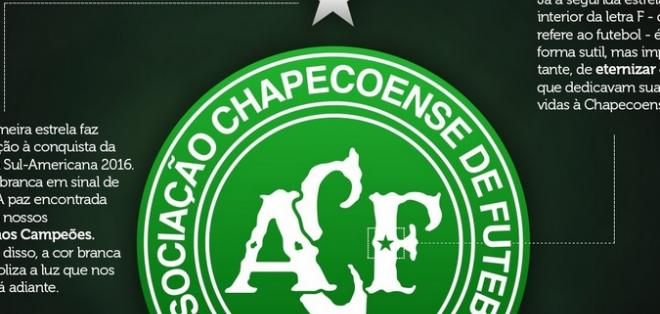 El escudo del elenco brasileño fue cambiado tras la targedia del pasado 28 de noviembre. Foto: Tomada de la cuenta Twitter @ChapecoenseReal