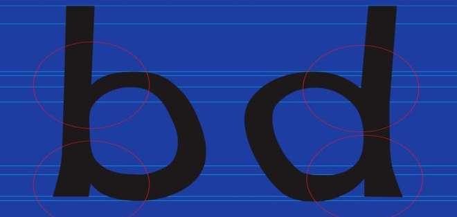 """Las letras """"b"""" y """"d"""" en la tipografía de Boer tienen formas irregulares para ser fácilmente distinguibles para los disléxicos."""