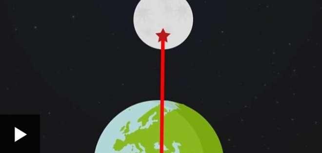 La sonda china Chang'e 4 alunizó el jueves en la cara oculta de la Luna.
