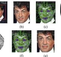 TECNOLOGÍA.- Un nuevo sistema tiene un 97,25% de efectividad, casi tan acertado como el cerebro humano. Foto: ABC
