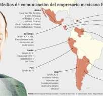 El diario estatal El Telégrafo publicó un informe sobre el empresario mexicano que habría comprado de El Comercio. Foto: Captura de El Telégrafo.