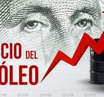 EE.UU.- El precio del barril del crudo alcanza los 29,90 dólares tras pacto sobre producción. Foto: Ecuavisa