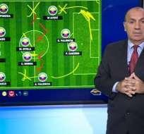 El entrenador José María Andrade dio su análisis sobre el partido Ecuador-Chile. Foto: Captura de pantalla