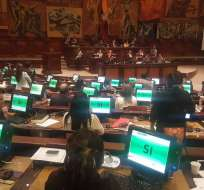 La normativa fue aprobada en el Legislativo con el voto afirmativo de 107 asambleístas. Foto: Twitter @jcarlosaizprua