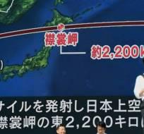 Dos misiles norcoreanos han sobrevolado territorio japonés en las últimas tres semanas.