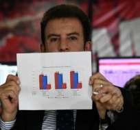 El candidato presidencial, Salvador Nasralla, muestra a la prensa los resultados de las elecciones del 26 de noviembre, que según él demuestran que fue el ganador.  Foto:AFP