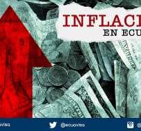 Inflación del Ecuador se ubicó en -0,20 % en el 2017, a comparación de 2016 que fue de 1,12%. Foto: Archivo Ecuavisa