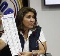 Luego de que el CNE revise los requisitos y prohibiciones, tendrá la lista final de candidatos el 15 de noviembre. Foto: CNE