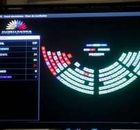 Resolución se opone a críticas de mandatarios contra prisión preventiva de Correa. Foto: API