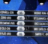 M. Runa, U. Católica, Independiente del Valle y Macará conocieron a sus rivales. Foto: NORBERTO DUARTE / AFP