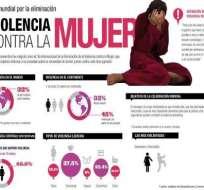 Guayaquil celebra el Día Internacional de la No Violencia contra la mujer